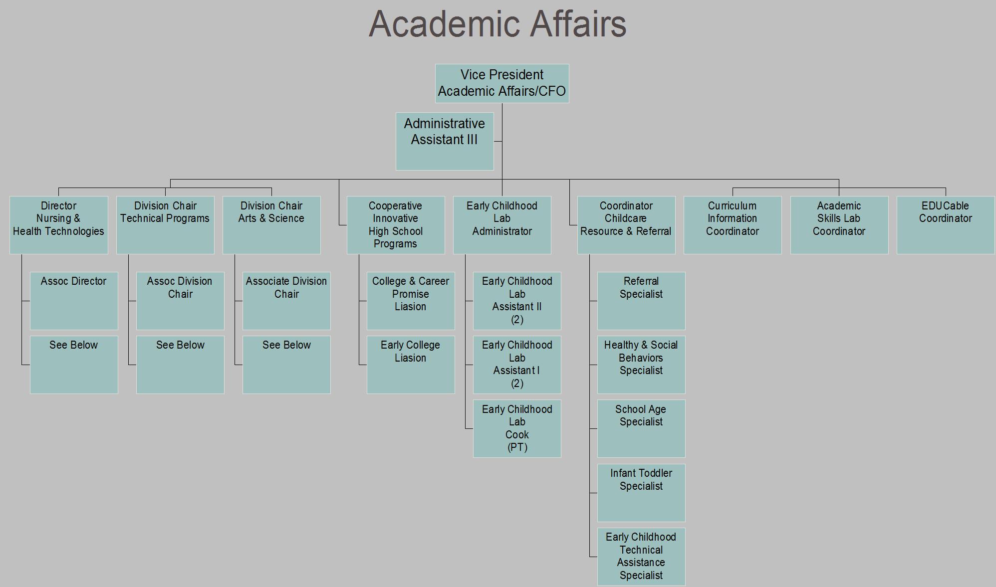 Academic Affairs 1