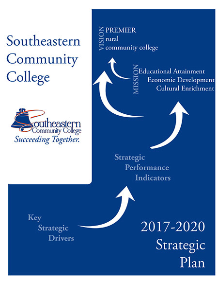 Strategic Plan 2017-2020 cover image